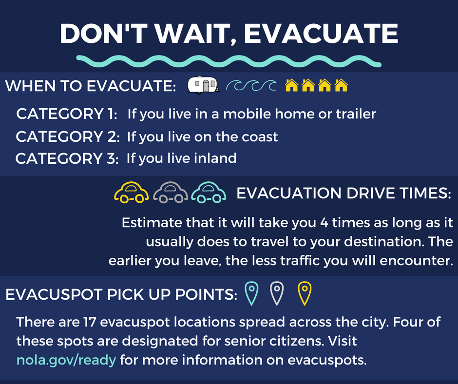 Evacuation Graphic
