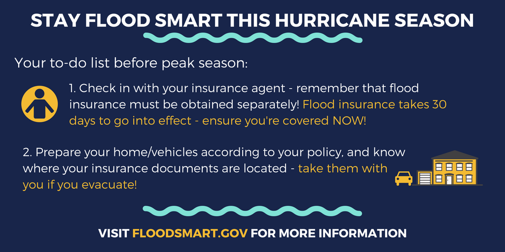 Flood Insurance Preparation Info